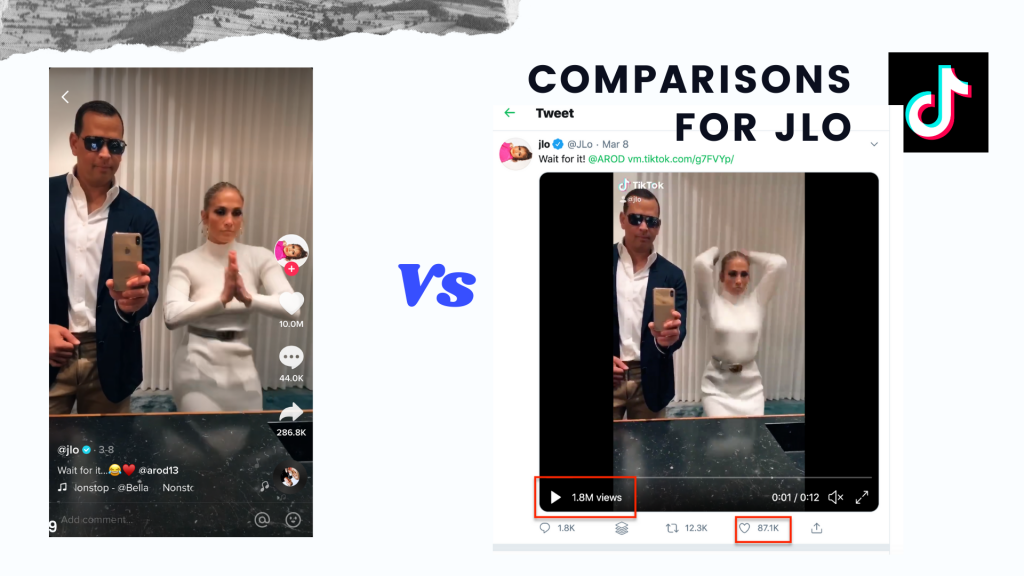 Engagement on TikTok